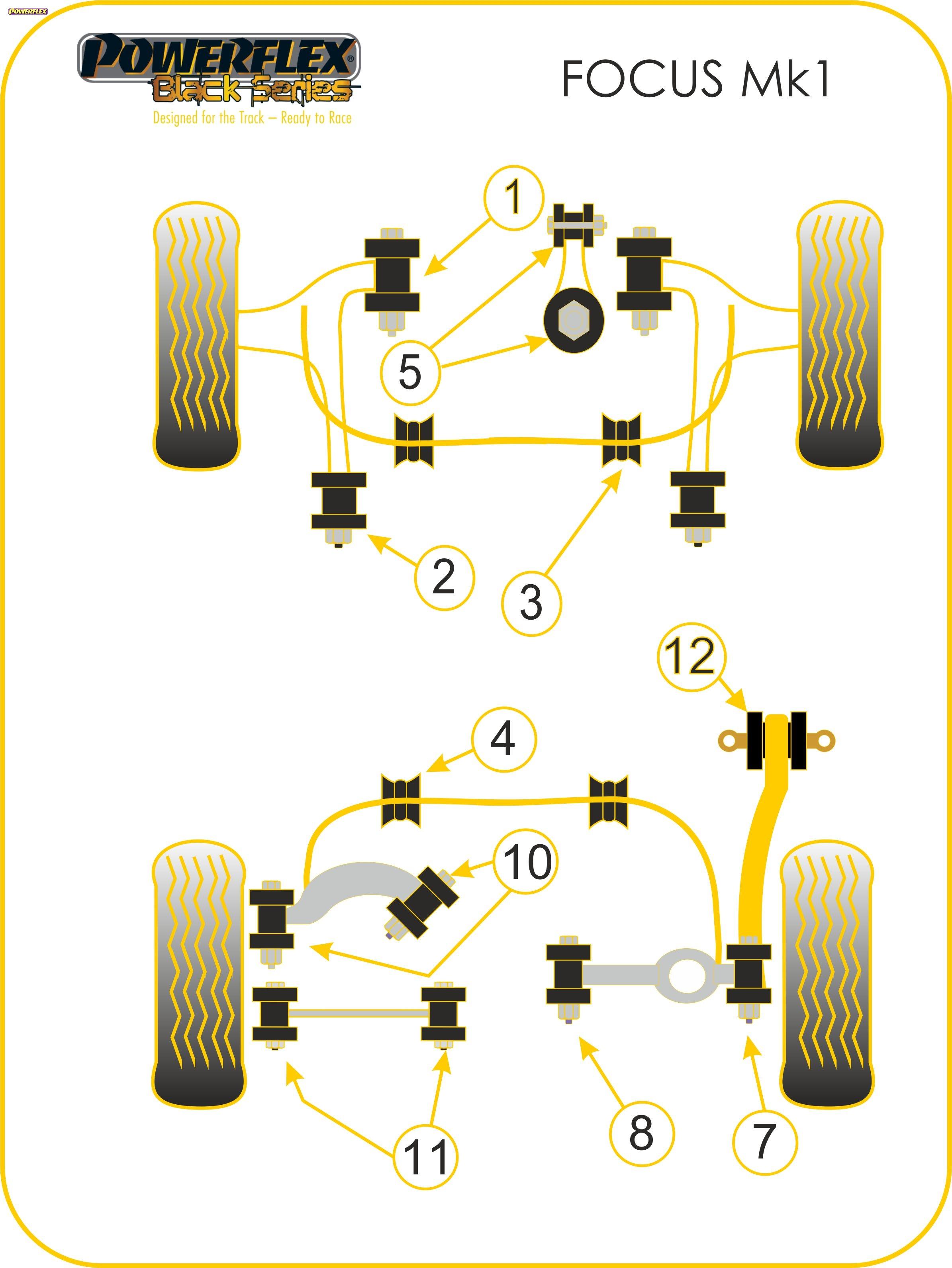 Powerflex-Spazzole-PFF19-8011BLK