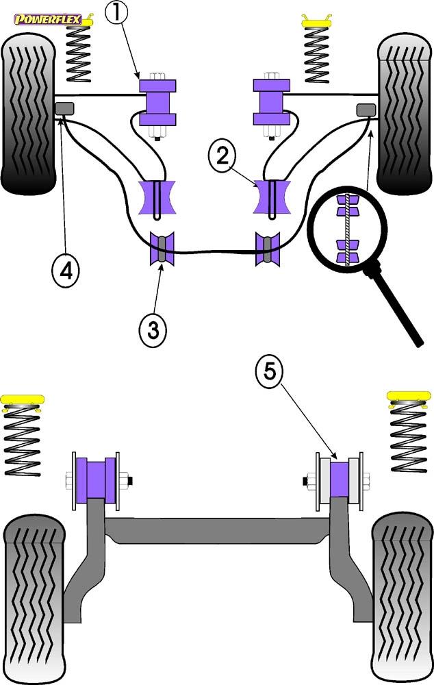 Powerflex-Spazzole-exh004-SCARICO-supporti-GRATIS-HARIBO