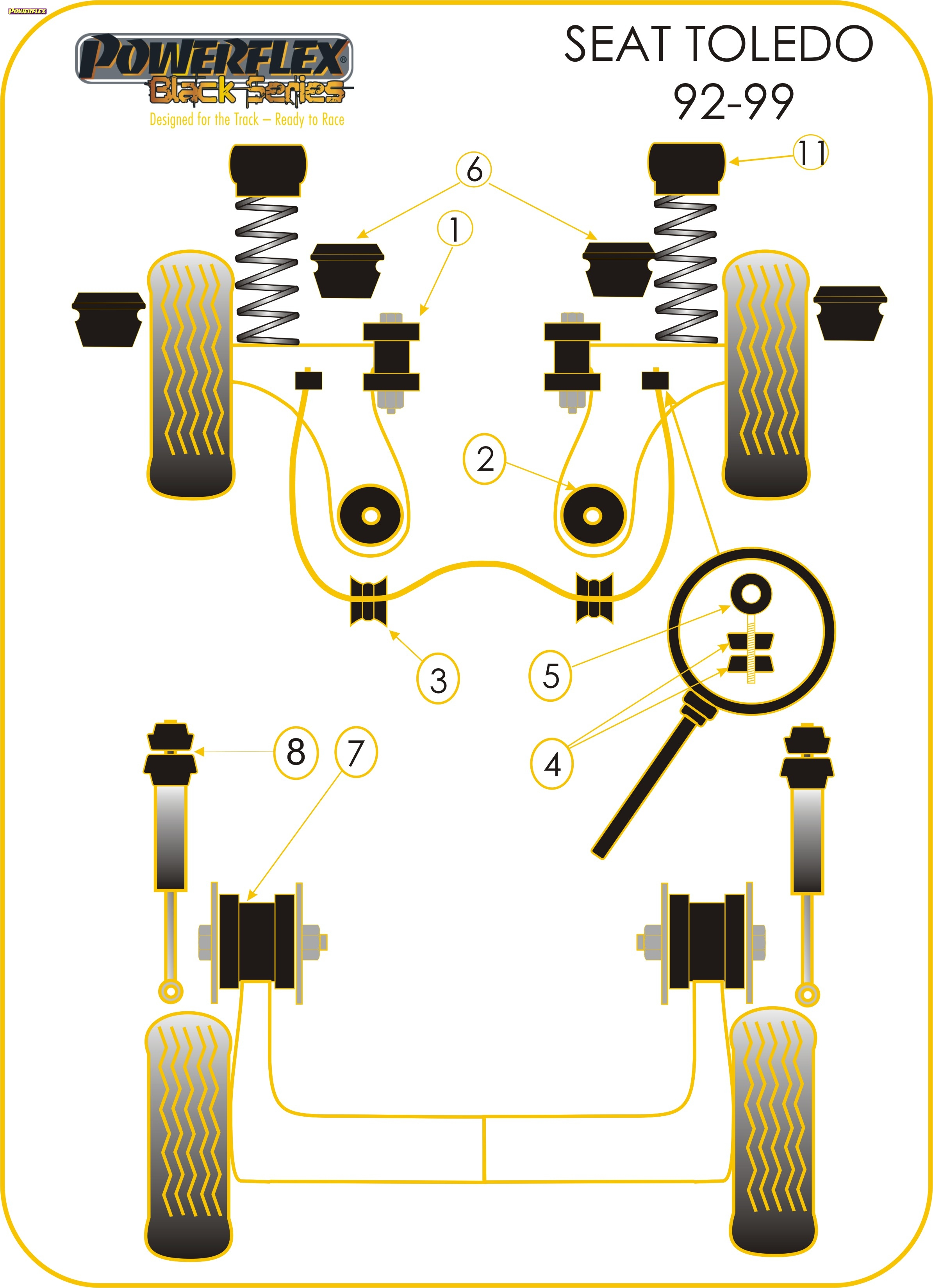 Powerflex-Cojinete-pff85-244blk-Trasero-Inferior-Buje-de-soporte-del-motor