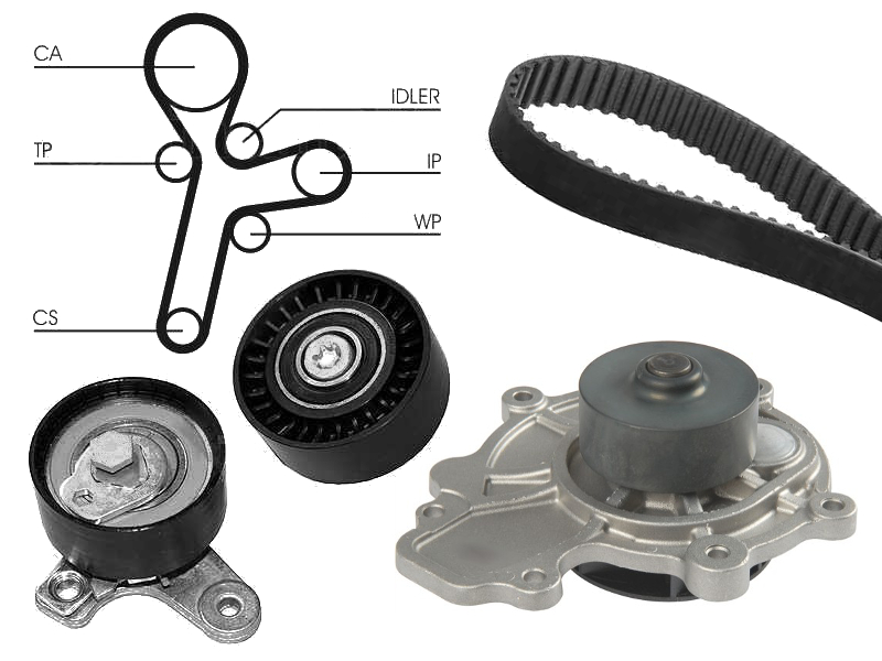 water pump and timing belt kit replacement part vauxhall ... subaru boxer engine timing belt with diagram vauxhall timing belt