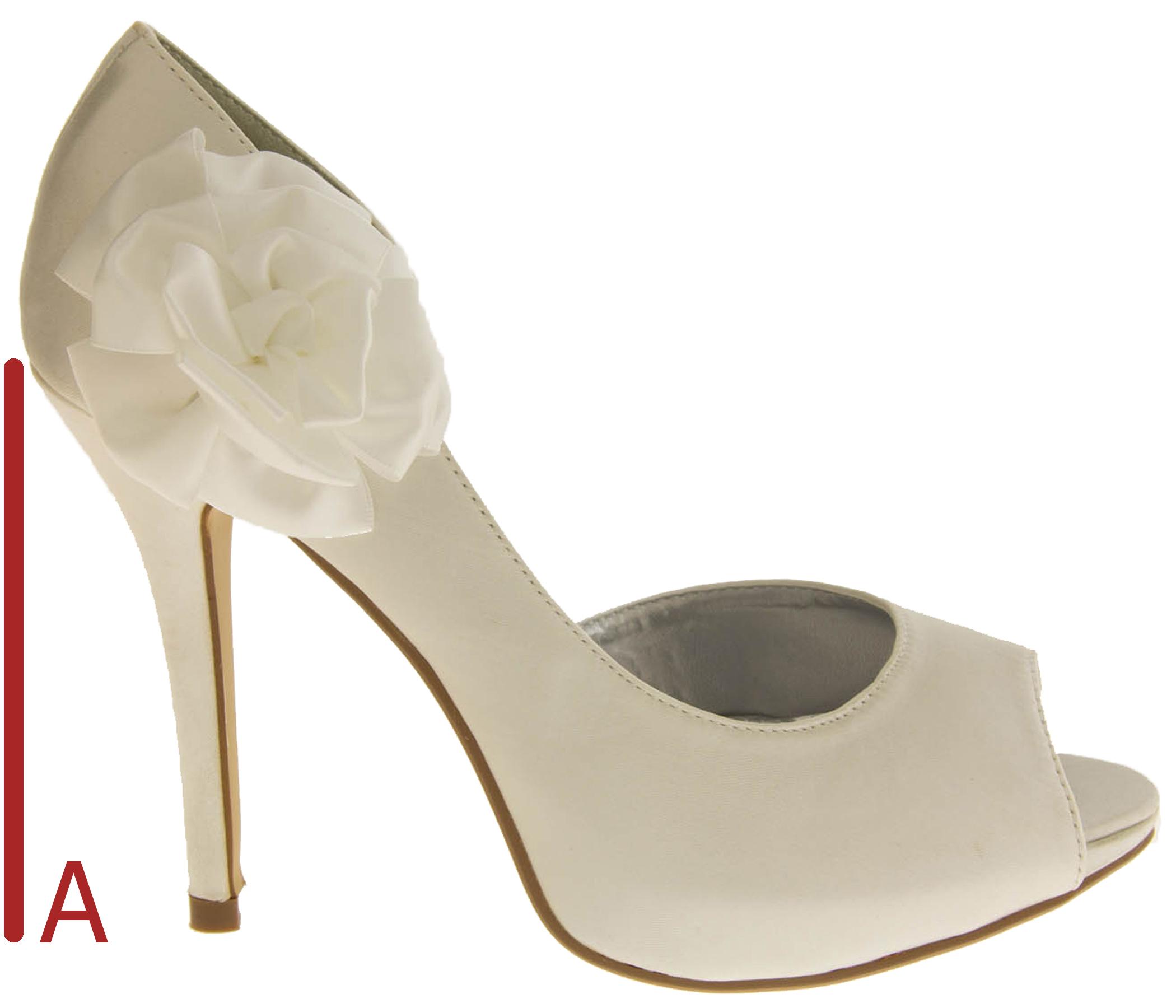 Shoe Diagram