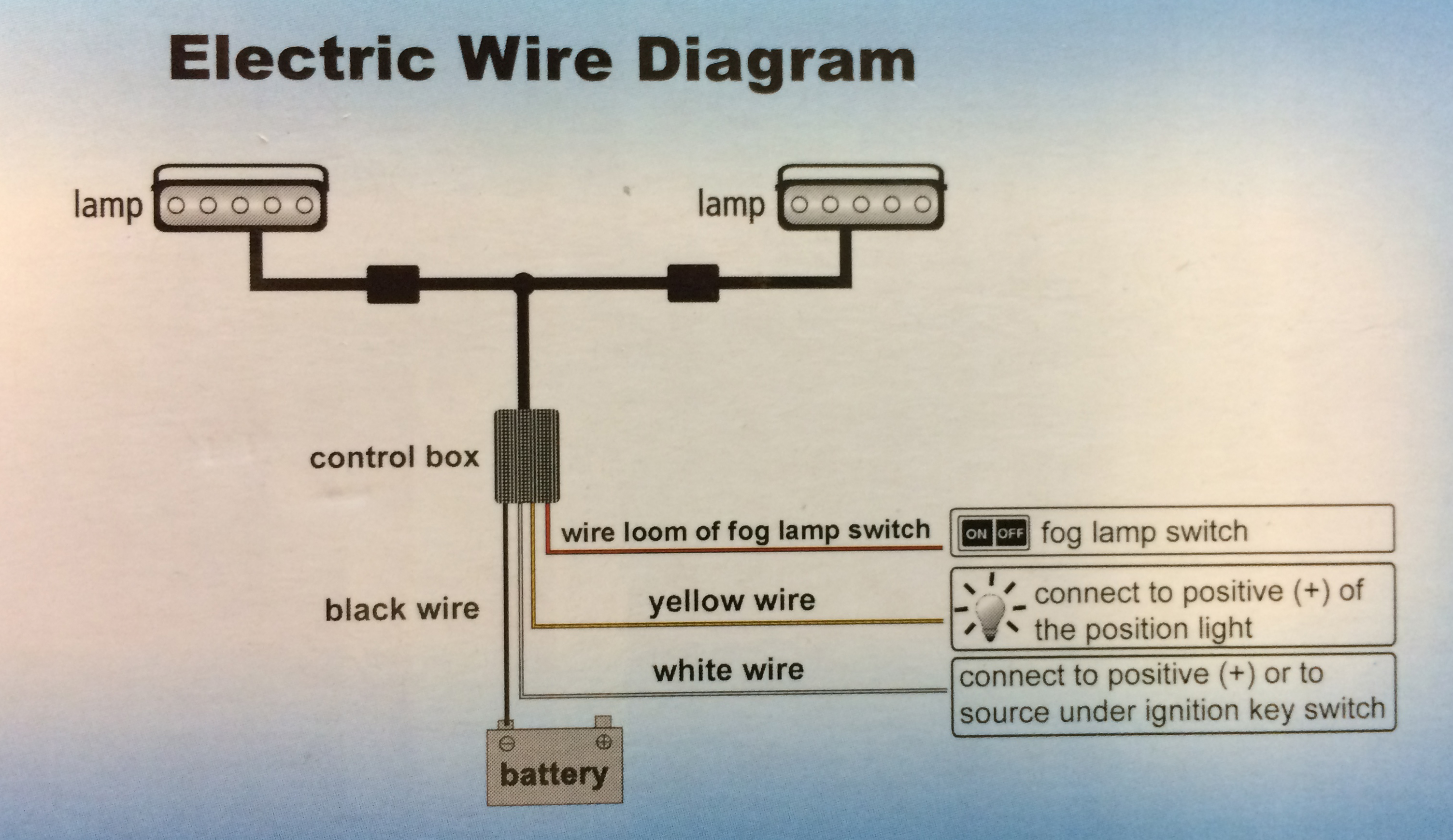 Die Cut Plug Wiring Diagram Book : High power led drl and fog lights with wiring switch