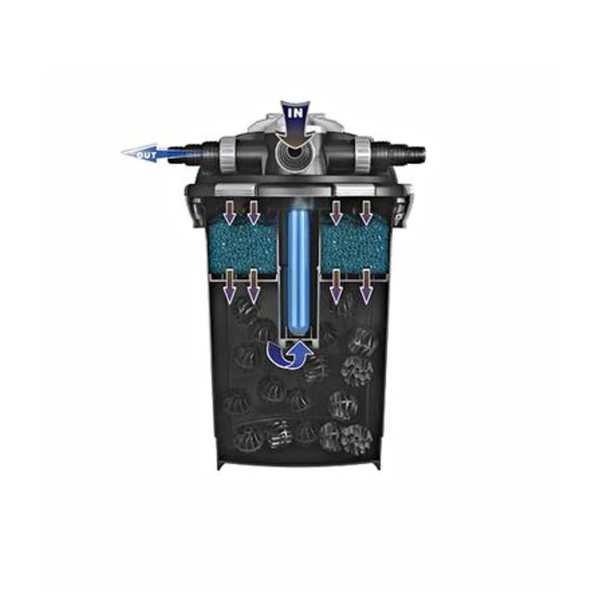 Velda vt vex pond pressure filter uvc system filtration for Best pond pressure filter