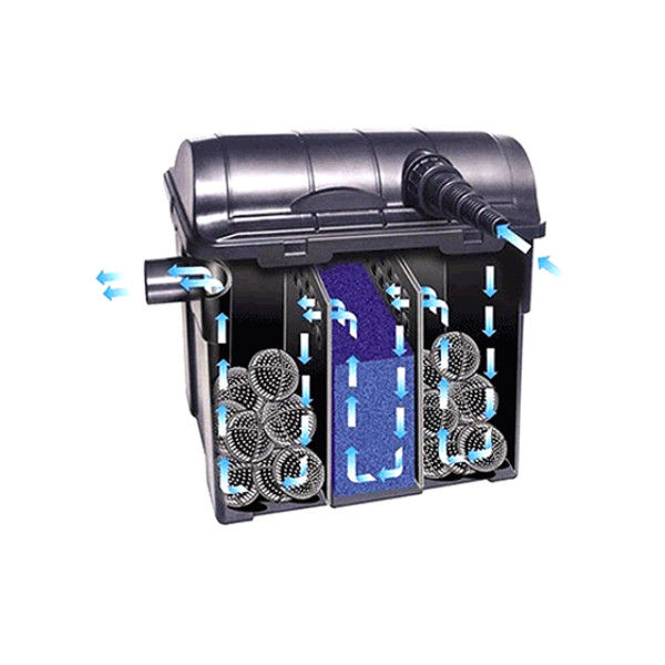 Pisces hydro clear 12000 pond bio filter 11w uvc 3 bay for Multi chamber filter systems for ponds
