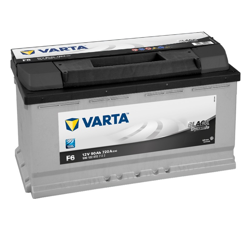 Strongest Car Battery On The Market