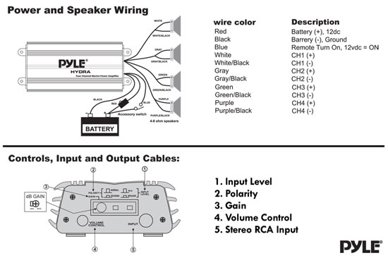 pyle marine boat 4 channel ipod ready mp3 speaker amplifier pyle marine boat 4 channel ipod ready mp3 speaker amplifier waterproof remote
