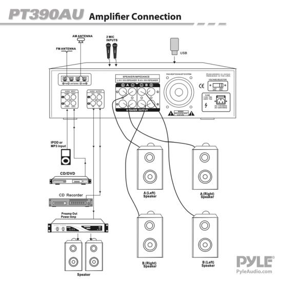 pyle pt390au 300w stereo 4 channel home audio amplifier usb pyle pt390au 300w stereo 4 channel home audio amplifier usb mp3 input aux