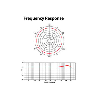 Pyle-Pro PMHM2 Omni-directional Head Worn Microphone (3.5mm / 1/4'') Thumbnail 4