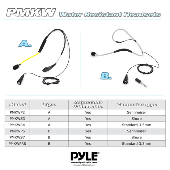 Pyle PMKWS3 Flexible Waterproof headset for Exercise/Fitness Shure Connector Thumbnail 3