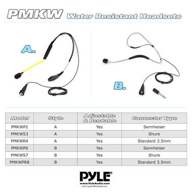 Pyle PMKWS7 Flexible Headset Microphone for Exercise/Fitness Shure Systems Thumbnail 3