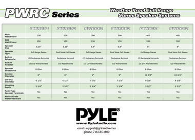 Pyle-Home PWRC81 8'' Two Way In Ceiling Stereo Speaker Water Proof Thumbnail 5