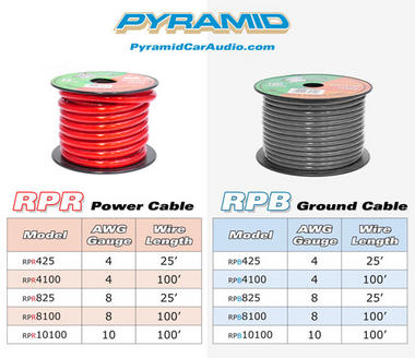 RPB425 12v 4 AWG Power Positive Red Amp Wiring Ground Wire 25 ft. OFC Copper Thumbnail 2
