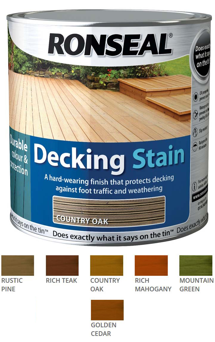 Ronseal fast quick drying outdoor timber decking for Garden decking varnish