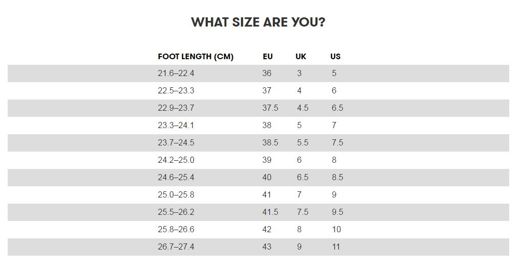 Fitflop Shoe Size Chart