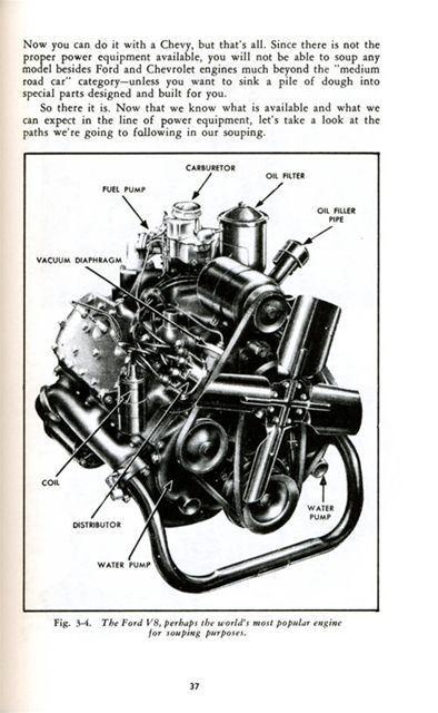 offenhauser pontiac engines offenhauser wiring diagram free