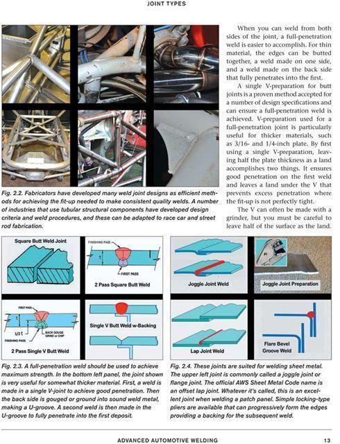 welding joins essay