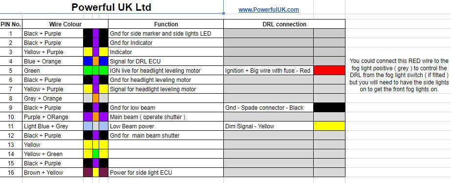 Terrific Drl Front Fog Lamps For Range Rover Evoque Led Lights Pure Prestige Wiring Database Gramgelartorg