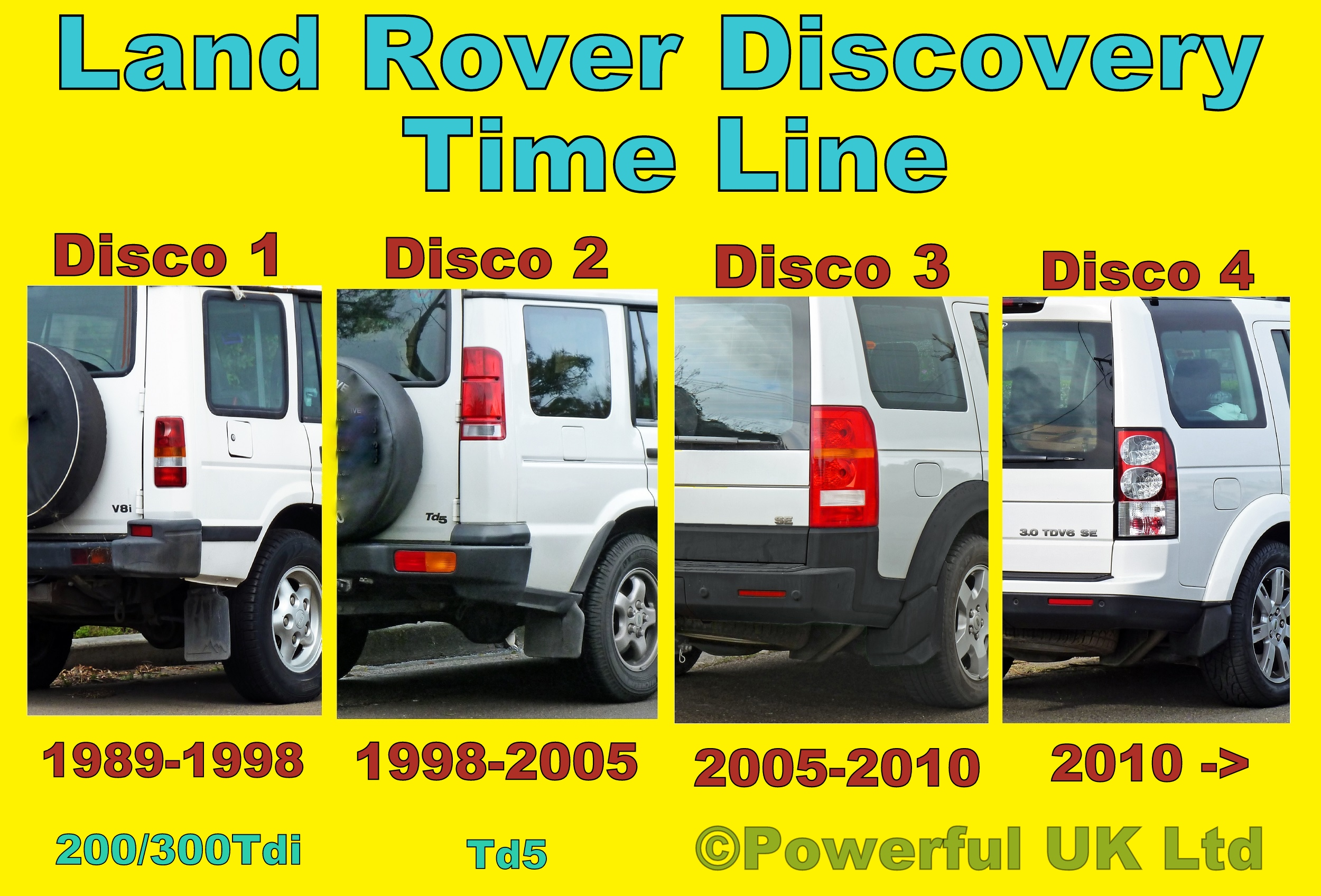 forums rover land s style offroad landrover express me viewtopic discovery learn parts image disco