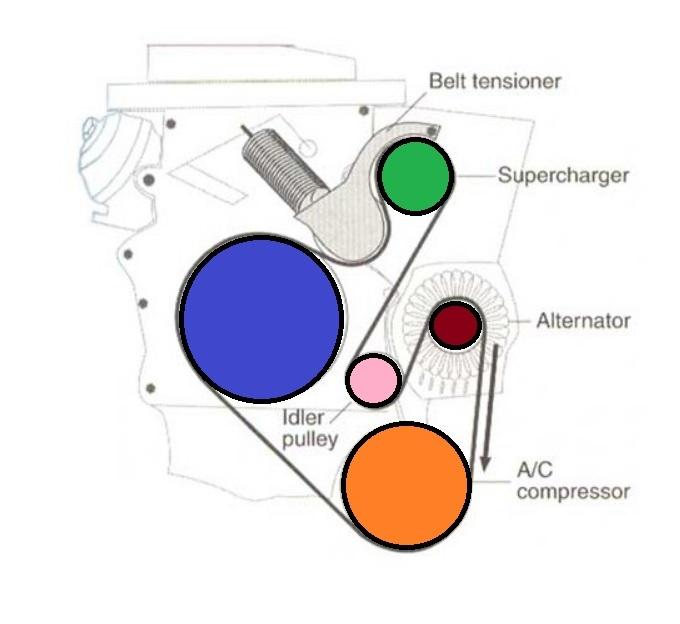 Drive  Fan  Alternator Tool Kit Lever Lock Belt Bmw Mini