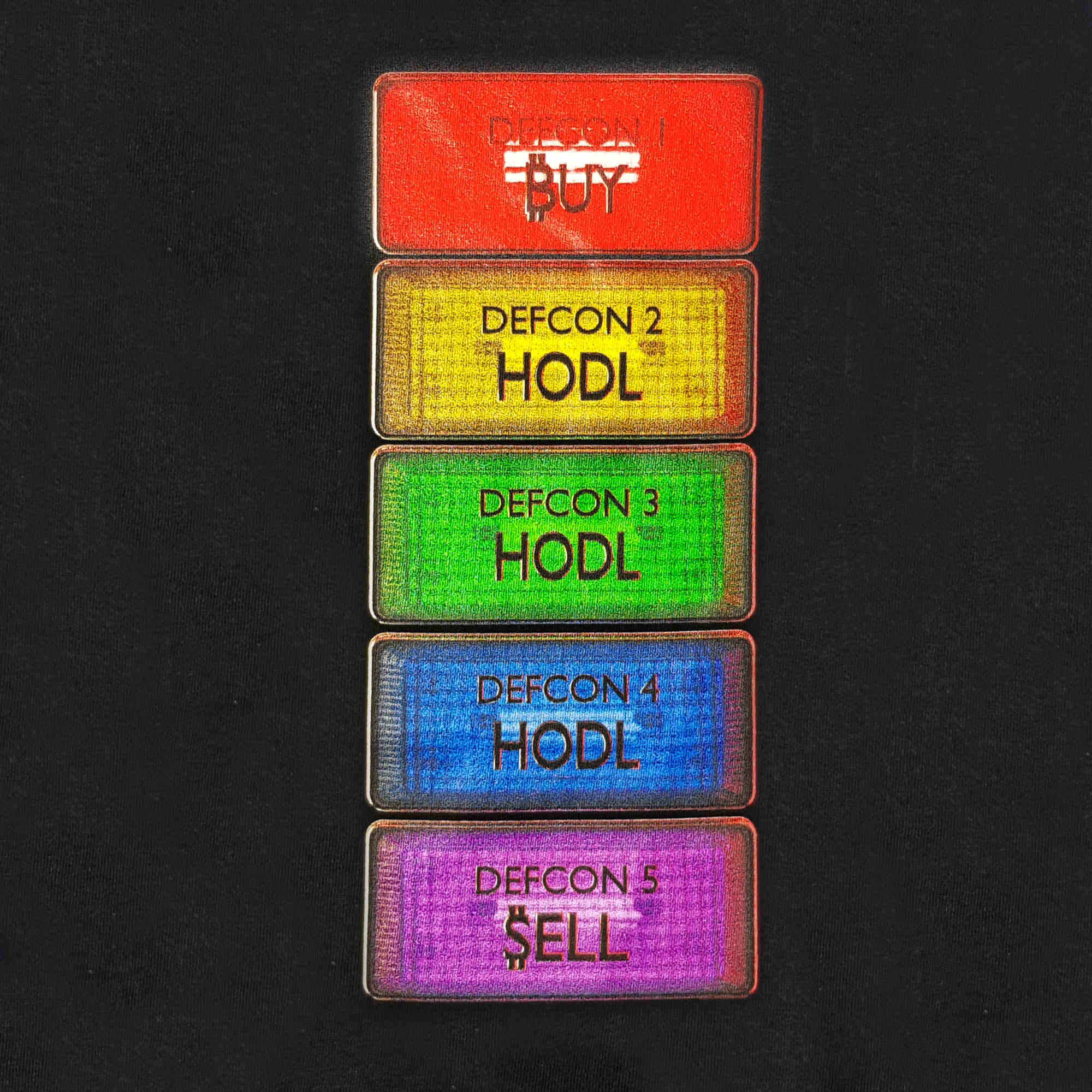 cryptocurrency hodl or sell