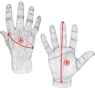 Five Gloves Measuring Guide