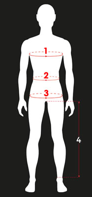 Richa Mens' Torso Measuring Guide