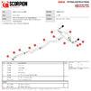 Scorpion Car Exhaust Cat-Back System (Non-Resonated) Carbon Fibre Ascari - BMW M140i Non-GPF Model 2016 - 2018 Thumbnail 7