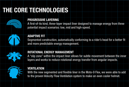 Moto 9 Flex Core Technologies