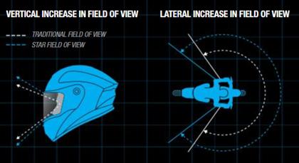 Bell Panovision Visor