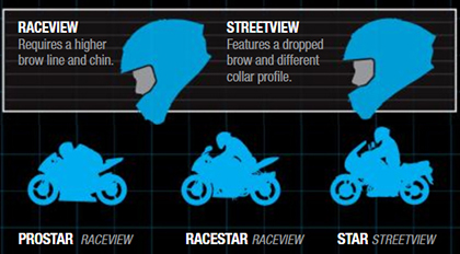 Bell Raceview vs Streetview Profile