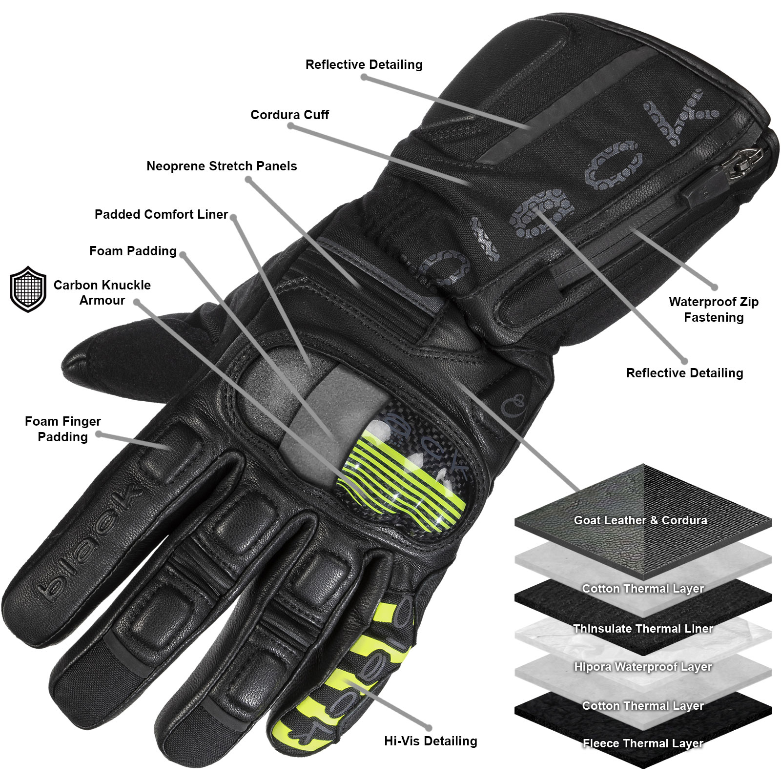 Black Odyssey Gloves