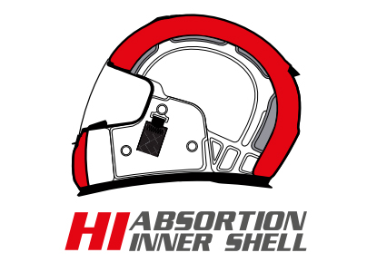 MT Hi-Impact Absorption Inner Shell