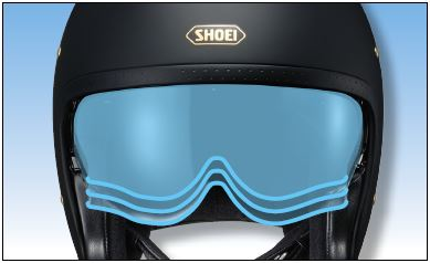 Shoei CJ-3 Visor Positions