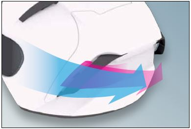 Shoei X-Spirit 3 Helmet Rear Flaps