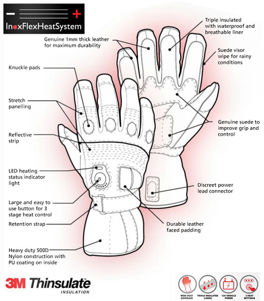 https://images.esellerpro.com/2189/I/77/oxford-heated-gloves-1.jpg