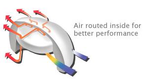 shoei XR-1100 Helmet Aerodynamics image