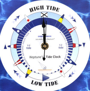 Sea Dial Tide Clock - Acrylic Classic Dial TC 7000 M - ACR 180 x 180mm Thumbnail 3