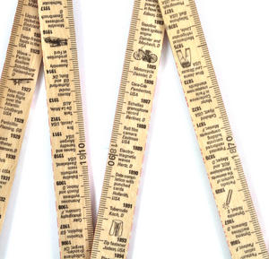 The Inventions Rule 1800 -2000 Technology By the Meter Folding Ruler Thumbnail 4