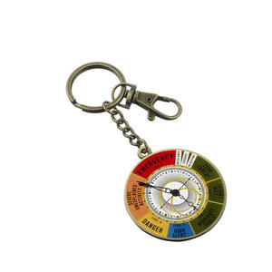 Threat Level Fantastic Beasts Keychain KR0011