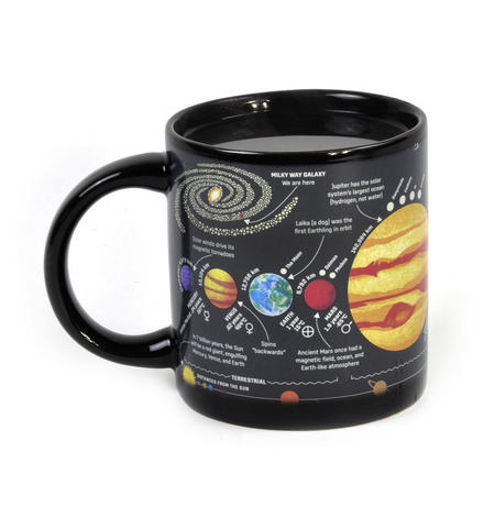 Planets Solar System Heat Change Mug