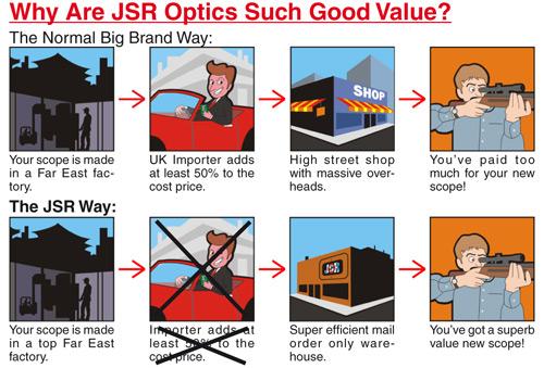 JSR Scopes Images