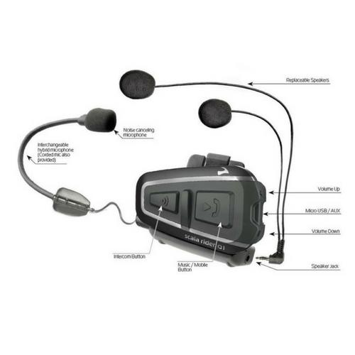 new cardo scala rider q1 teamset bluetooth motorcycle intercom headset helmet 689720451745 ebay. Black Bedroom Furniture Sets. Home Design Ideas