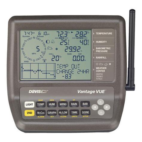 Davis Instruments Vantage Vue Precision Wireless Long Range Weather Station NEW Thumbnail 4