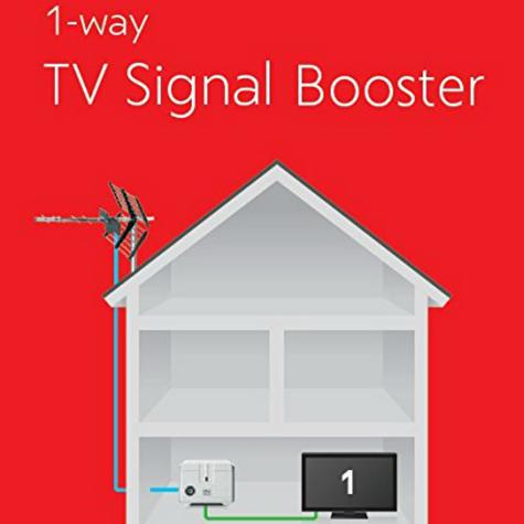 One for All SV9601?TV or Radio Signal Booster Amplifier?One Way Digital Freeview Thumbnail 4