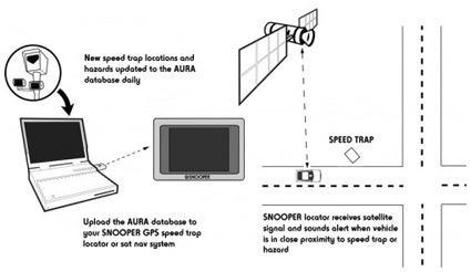 Snooper 4ZERO Elite Speed Camera Detector GPS /RADAR/LASER Voice & Display Alert Thumbnail 6