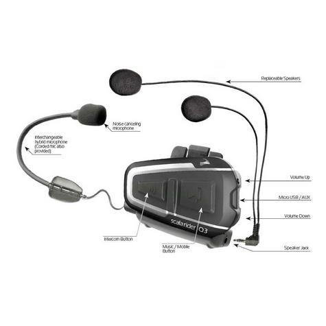 Cardo Scala Rider Q3 MultiSet Headset | Motorcycle / Bike Helmet Intercom System | Black Thumbnail 4