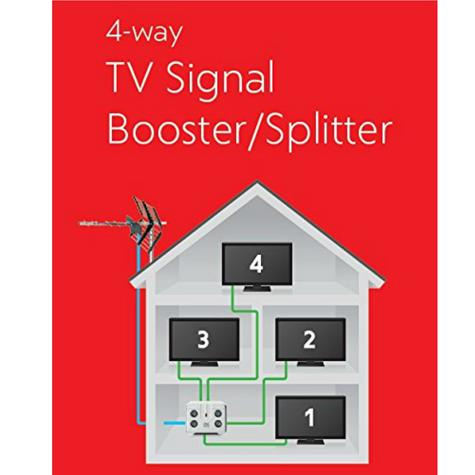 One for All SV9604 | TV or Radio Signal Booster Amplifier | Four Way Digital Freeview Thumbnail 6