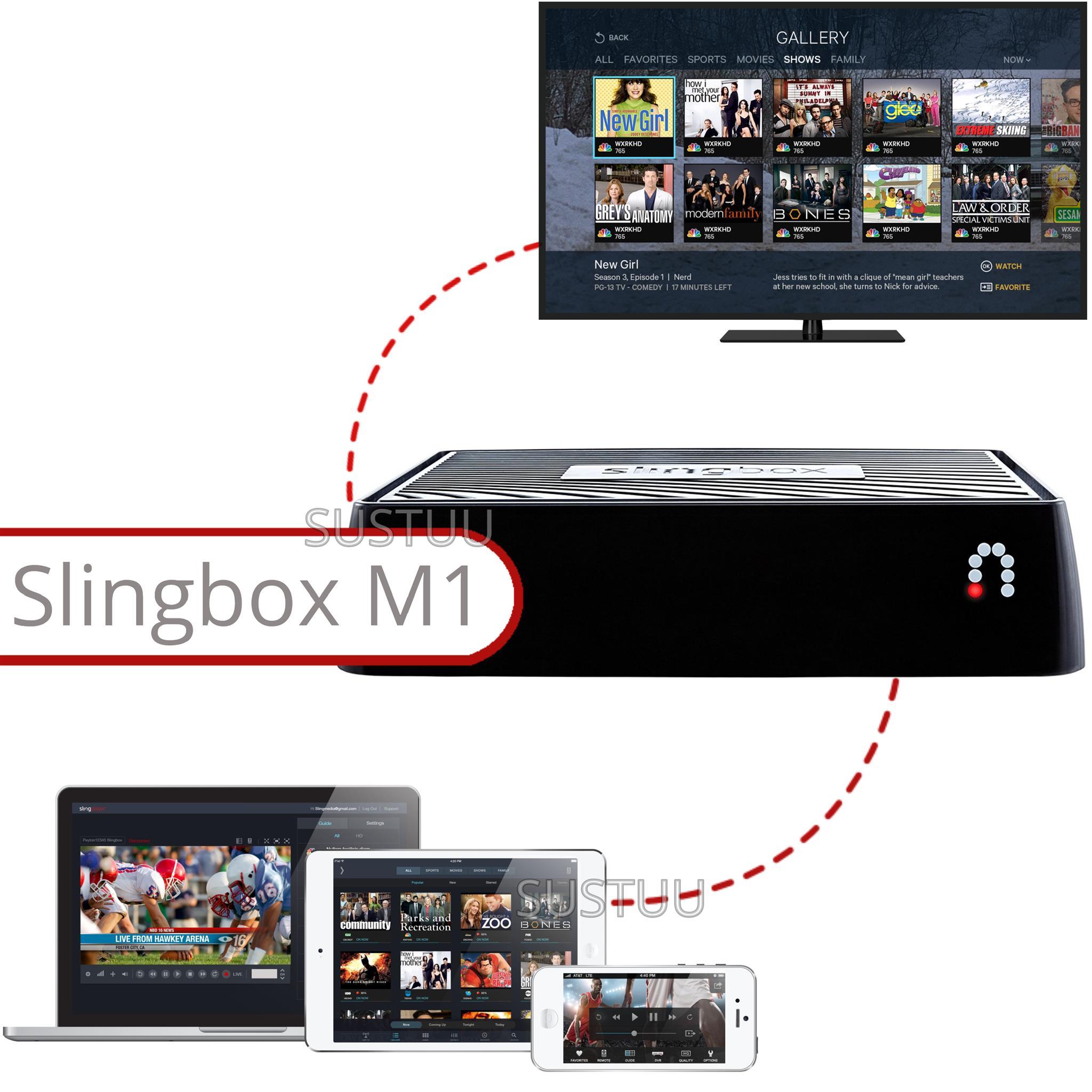 Slingbox M1 Digital Media Receiver TV Box | WiFi Connectivity & Ethernet Port | NEW