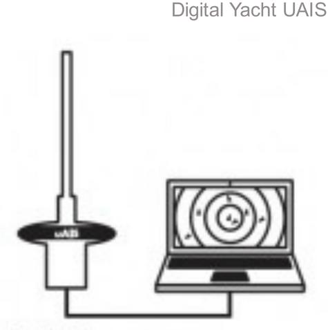 Digital Yacht uAIS Smart AIS Antenna|High Speed|AIS Lite|5m USB Power-Data Cable Thumbnail 2