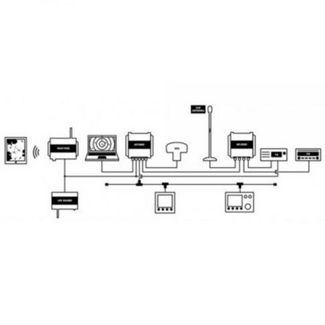 Digital Yacht-AIT2000|Class B AIS Transponde w/GPS Antenna|High Speed|Connect PC & MAC Thumbnail 3